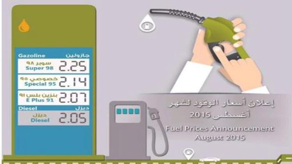 سعر البنزين - أسعار الوقود البنزين والمازوت 2020 الجديدة ...