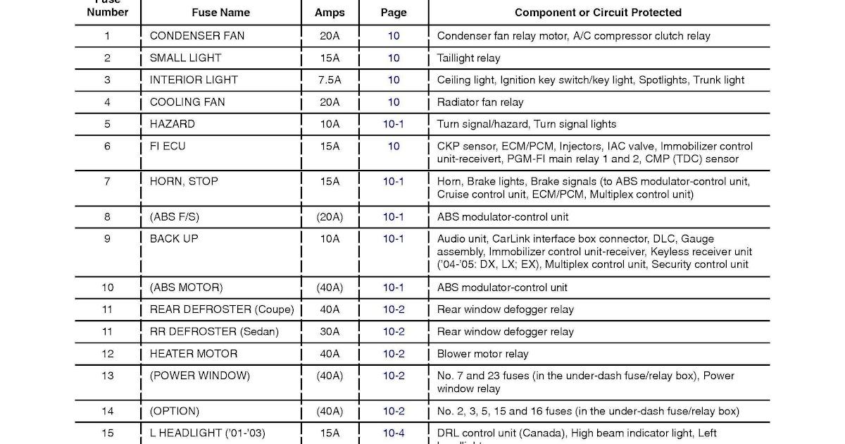 Wiring Diagram For 2003 Mazda 6 Headlight