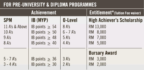 For Pre-University & Diploma Programmes
