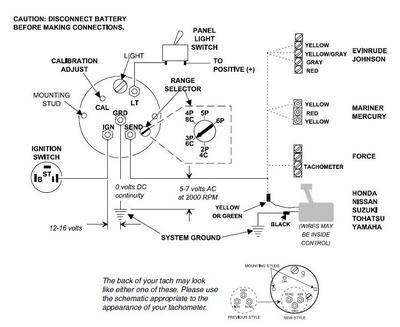Alumacraft Wiring Diagram Tach - Wiring Diagram Networks | Bayliner Tachometer Wiring |  | Wiring Diagram Networks - blogger