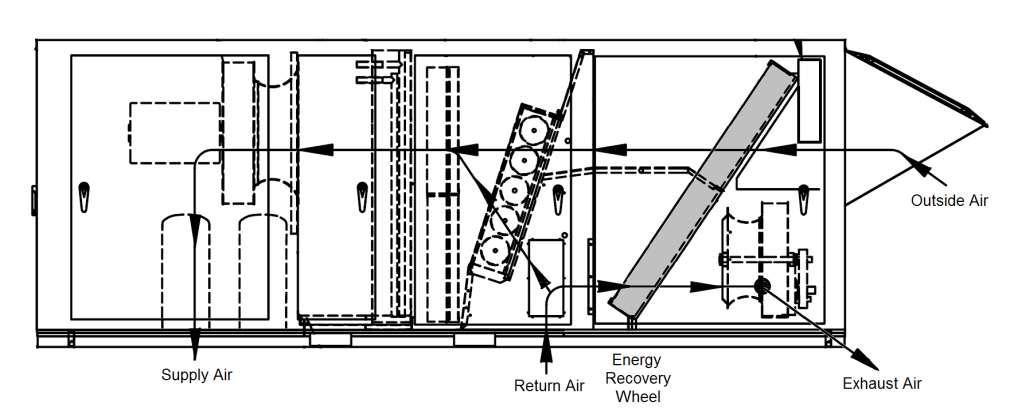 Aaon Wiring Schematic