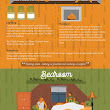 How to Make a Hygge Home [Infographic]