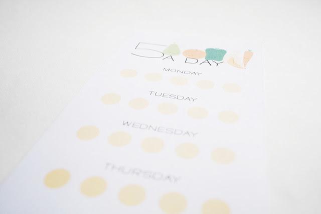 5 a Day Checklist