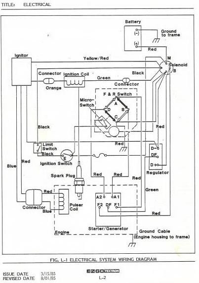 1992 Ezgo Ga Golf Cart Wiring Diagram
