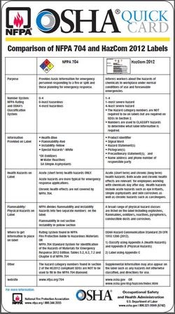 Connection free reference card for Osha sds template