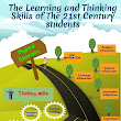 A Free Poster on The Learning and Thinking Skills of The 21st Century Students ~ Educational Technology and Mobile Learning