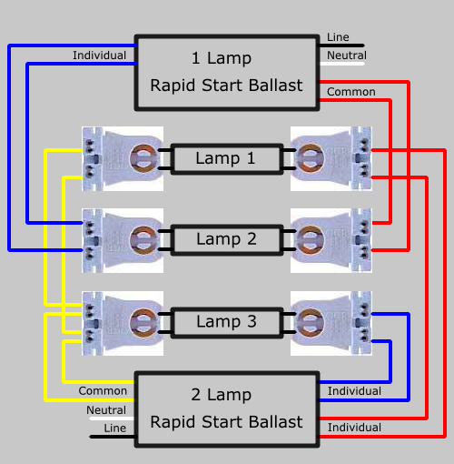 Rapid Start Ballast Lampholder Wiring 3 Lamps Electrical 101