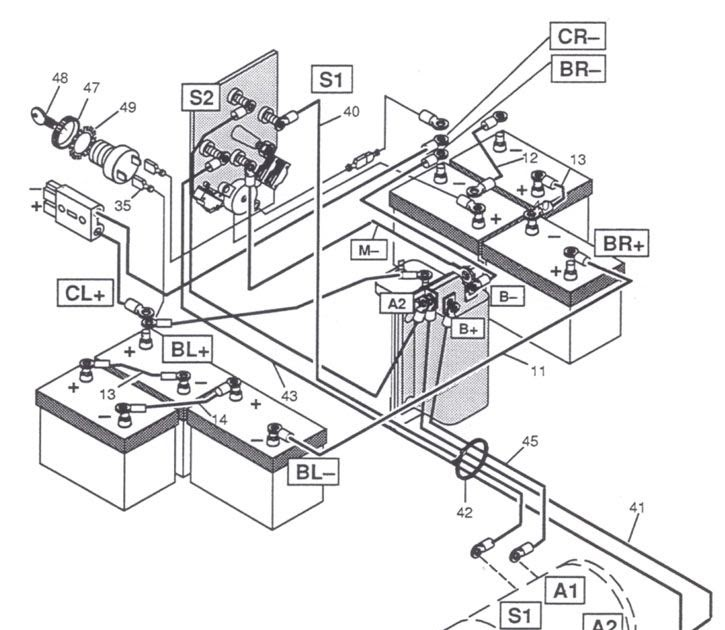 28 Ez Go Gas Golf Cart Wiring Diagram