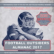 FOOTBALL OUTSIDERS: Innovative Statistics, Intelligent Analysis | FEI COLLEGE FOOTBALL RATINGS 2017