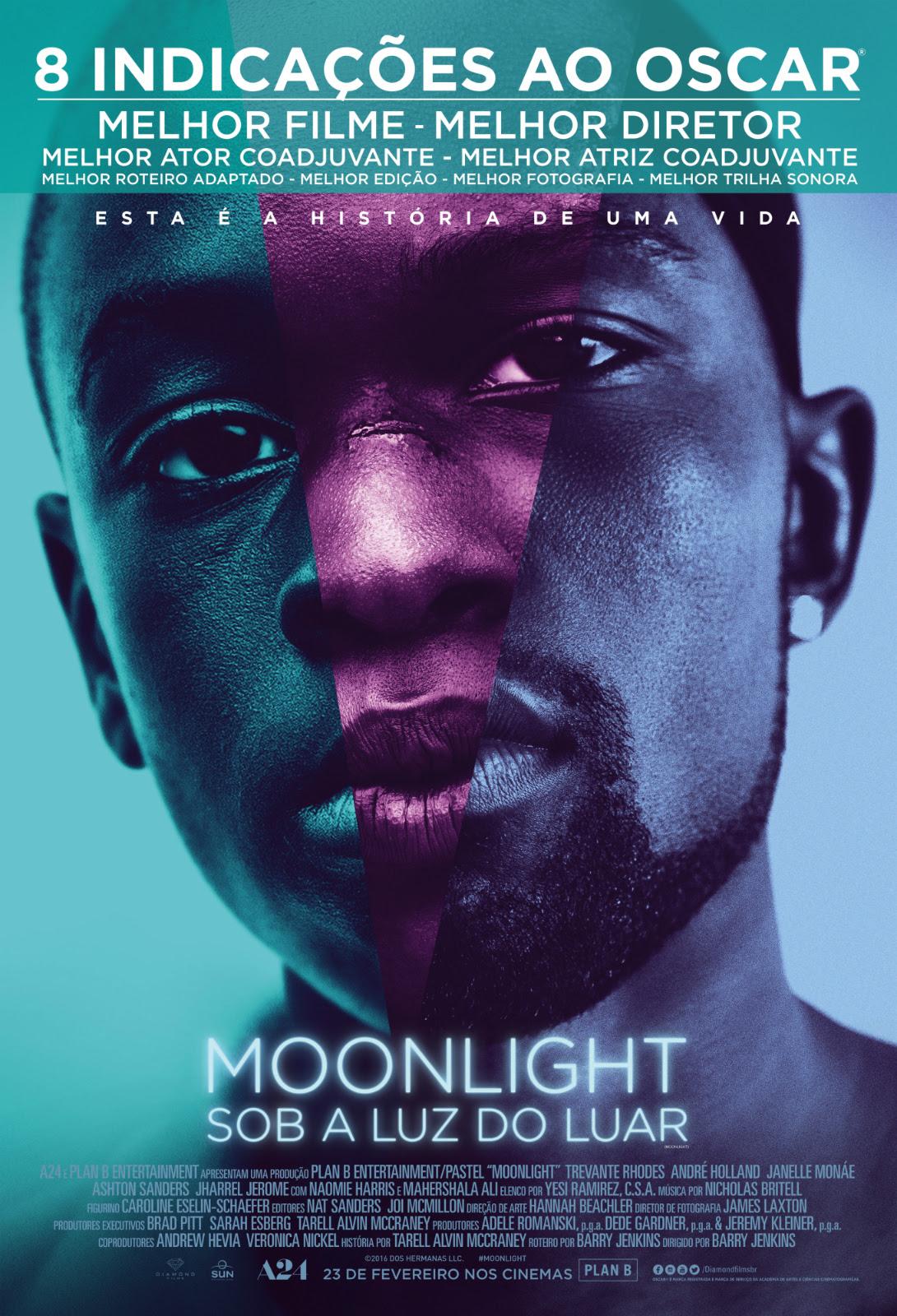 Moonlight Sob A Luz Do Luar Filme 2016 Adorocinema