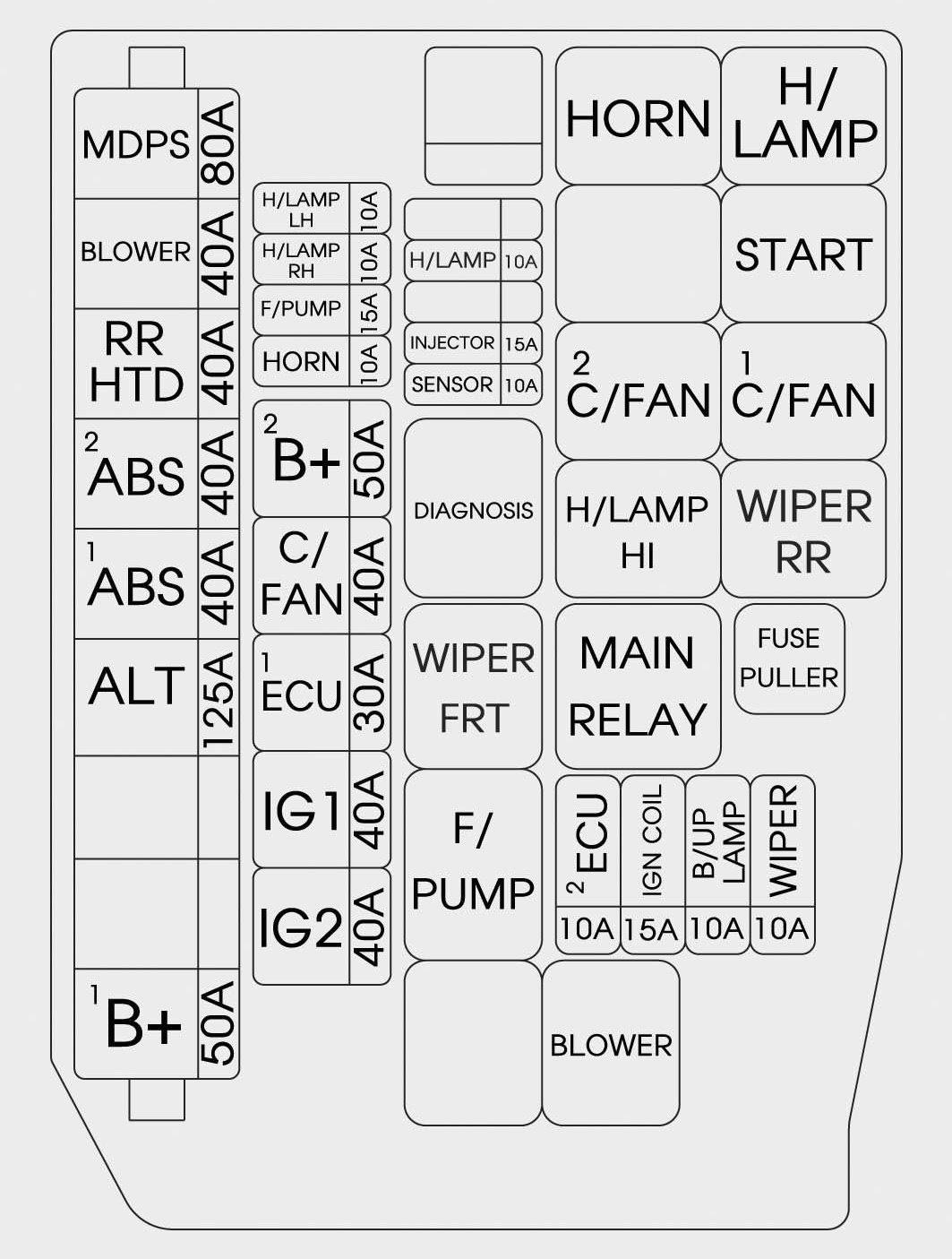 2001 Mitsubishi Eclipse Fuse Box Diagram. diagram 1997 ...