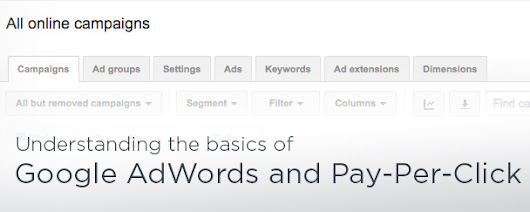 A Quick Look At Google AdWords
