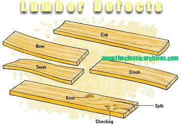 Dinghy plans gazebo ~ Drawing Boat plan