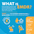 What is EMDR Therapy? | Comprehensive Therapy Approach