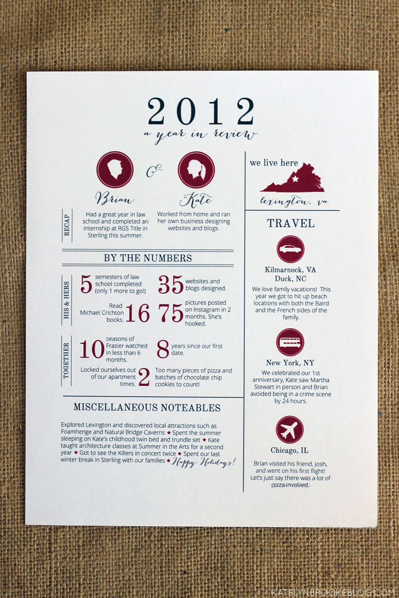 Year In Review Cards