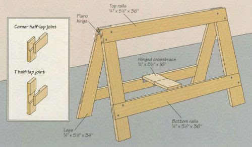 folding sawhorse plans | Woodshop | Pinterest
