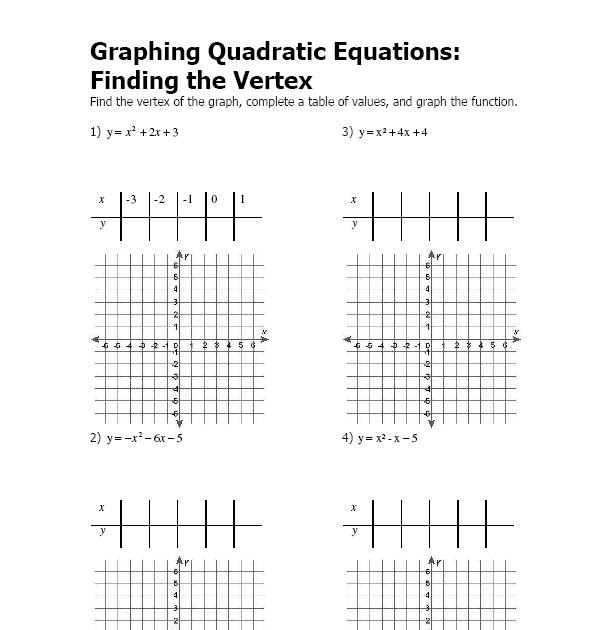27 Graphing Quadratic Functions In Vertex Form Worksheet