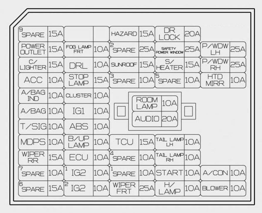 Diagram 2008 Hyundai Accent Fuse Diagram Full Version Hd Quality Fuse Diagram Scot Yti Fr