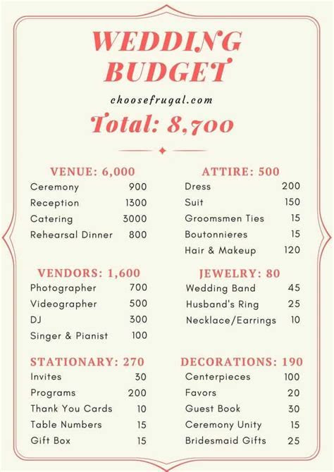 Wedding On A Budget: Save Thousands Without Looking Cheap