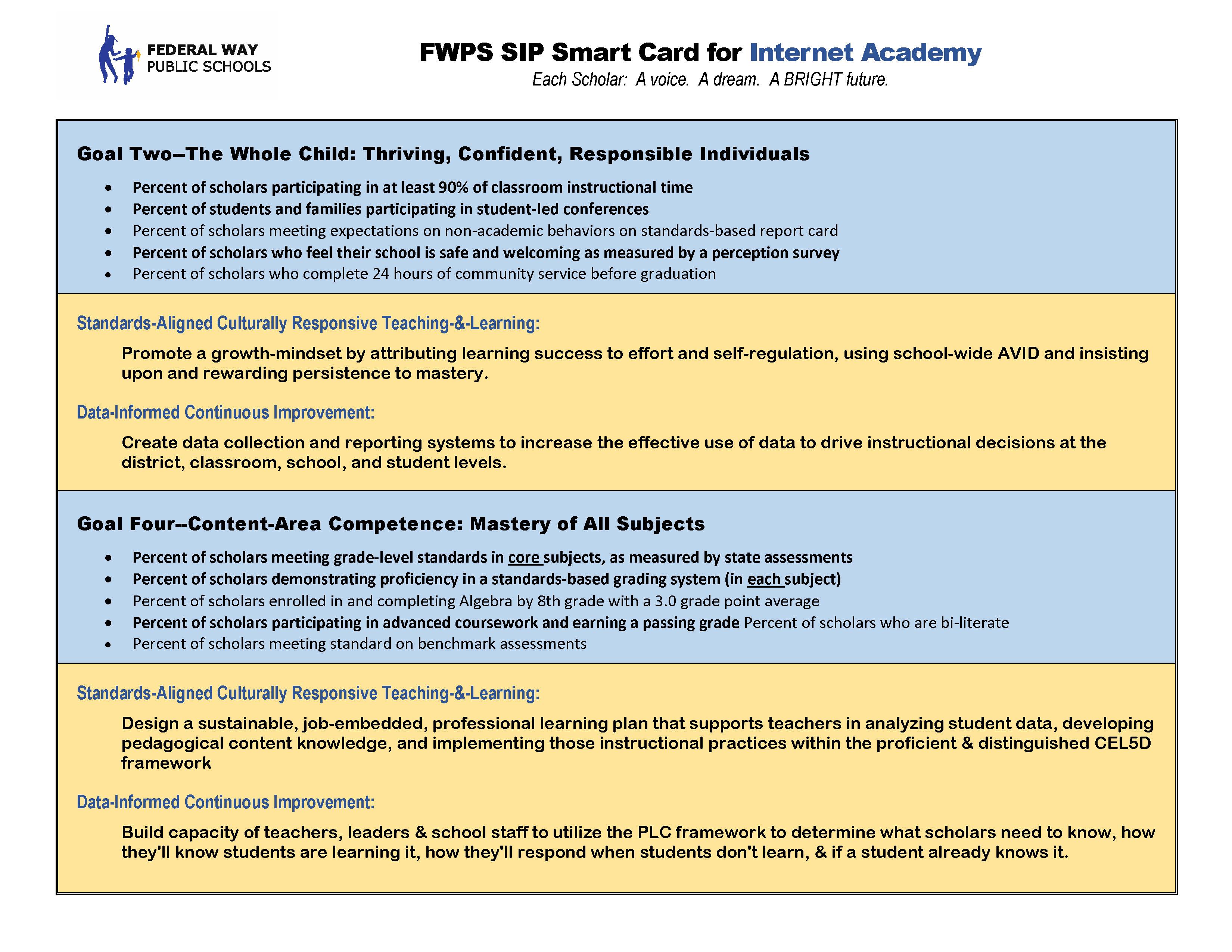 iA SIP (School Improvement Plan) & Score Card   Internet ...