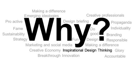 Branding from Why