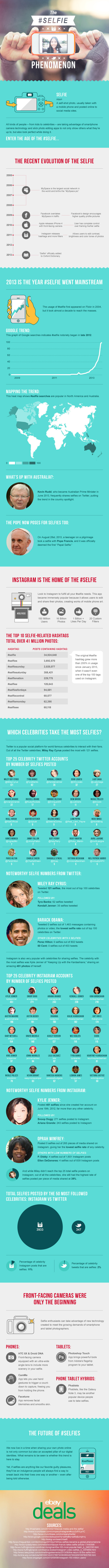 Rise Of Selfie - The Rise Of Self Photos - Selfie [INFOGRAPHIC]