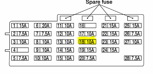 FUSE DIAGRAM FOR 2000 NISSAN XTERRA