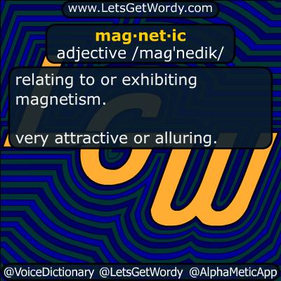 magnetic 06/13/2017 GFX Definition