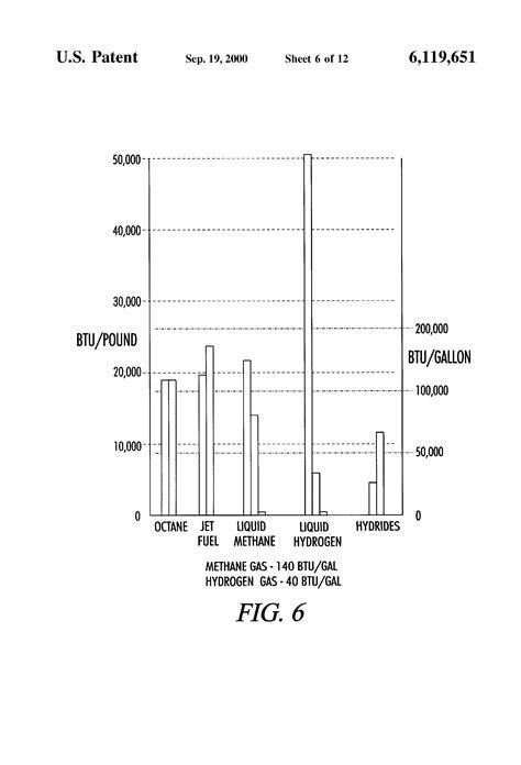 Patente US6119651 - Hydrogen powered vehicle, internal