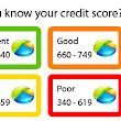 5 Free Ways to Improve upon your credit score according to Credit.com - Deanna Johnson at Simply Vegas Real Estate