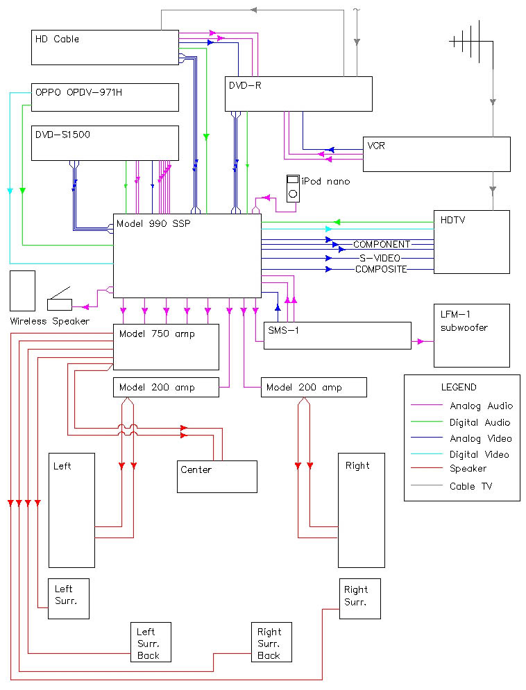 home audio video wiring diagram - wiring diagram export 116 - 116.203.50.79  diagram library