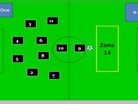 Soccer Positions Diagram
