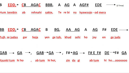 Piano piano chords of tum hi ho : Sudesh Bakshi - Google+