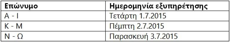 9838bf177614 Εθνική Τράπεζα Η εξυπηρέτηση θα γίνεται με αλφαβητική σειρά