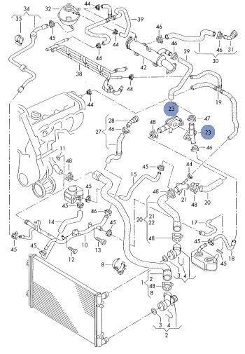 Funkverbindungsschema Kangoo