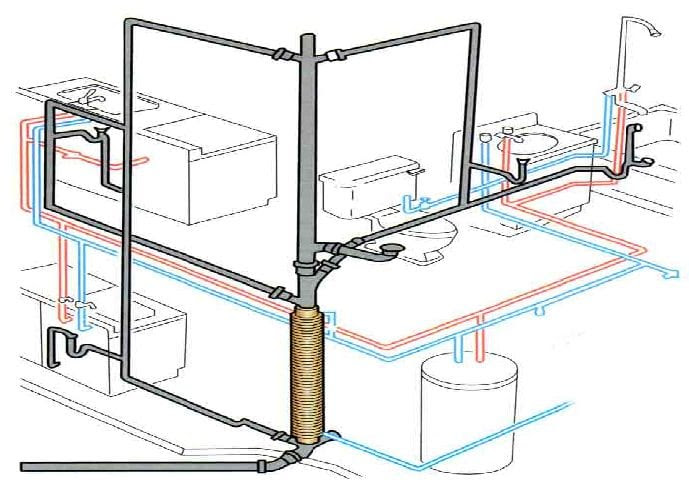 How to plumb a basement bathroom | Pro Construction Guide