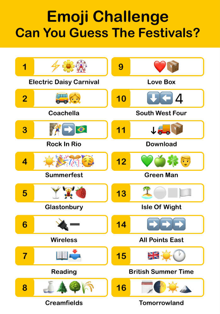 Movie Emoji Quiz Answers Quiz Diva : movie, emoji, answers, Movie, Emoji, Answers