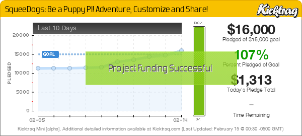 SqueeDogs: Be a Puppy PI! Adventure, Customize and Share! -- Kicktraq Mini