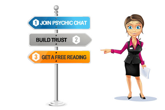 It is Real: Get a Free Psychic Reading Today
