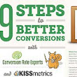 Nine Steps to Better Conversions [Infographic]