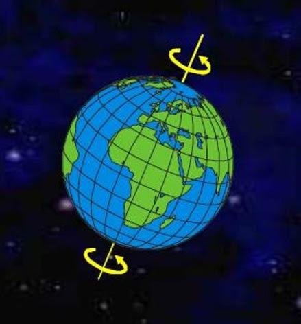 Αποτέλεσμα εικόνας για η Γη γυρίζει