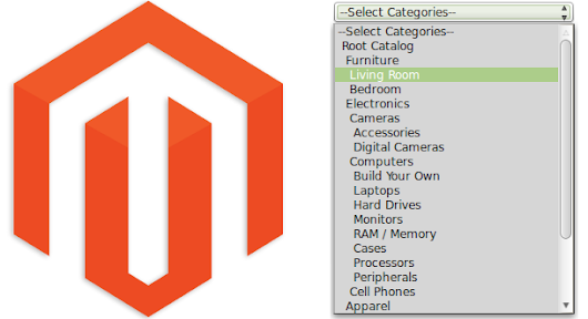 Magento - Category tree view listing in drop-down