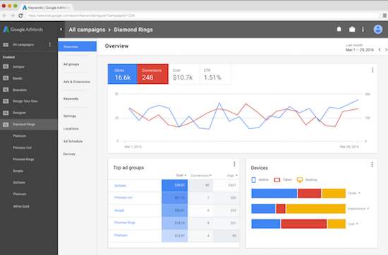 New Google AdWords Layout to be Rolled Out in 2016-2017