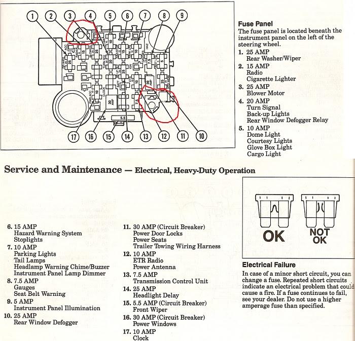 1988 Jeep Comanche Fuse Box Diagram Wiring Diagram Local A Local A Maceratadoc It