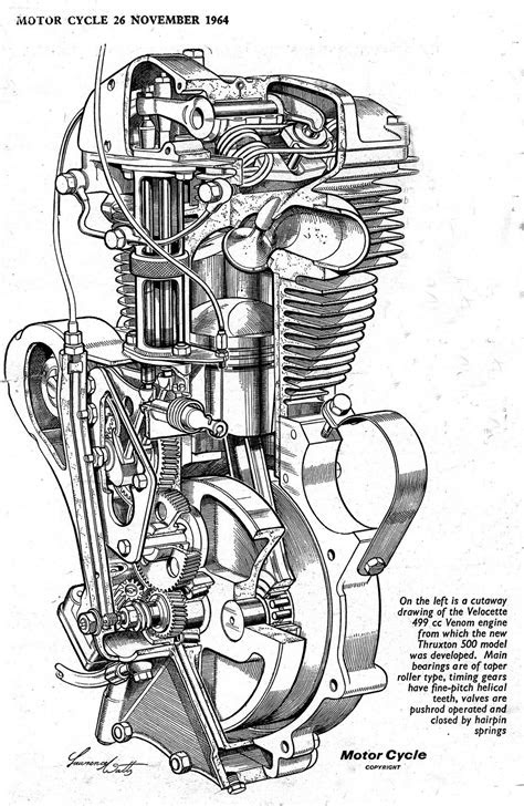 motorcycle blueprints - Google Search | Motorcycle engines