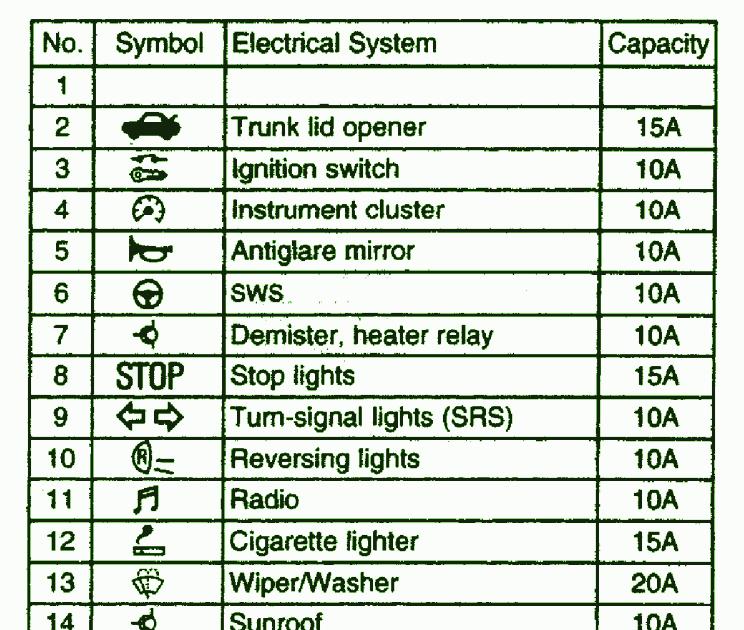 2004 Gmc Yukon Fuse Box Diagram - Hanenhuusholli