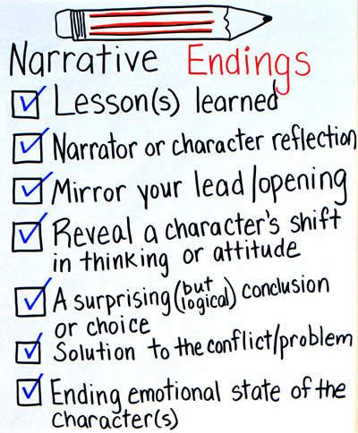 No more THE END…Teaching Narrative Endings | On the Web with Roz Linder