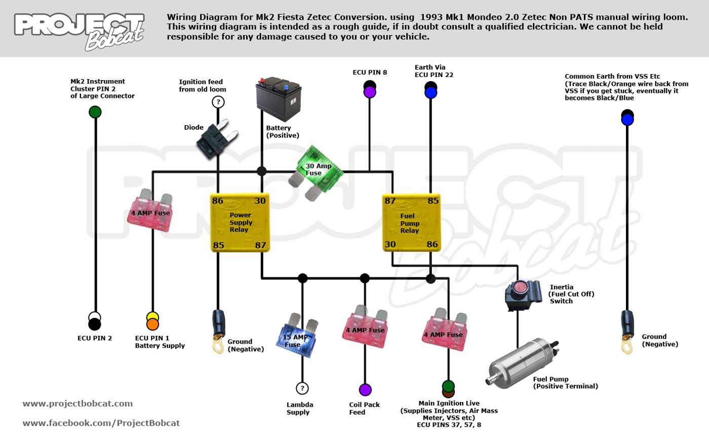 Diagram Ford Fiesta Wiring Diagram Full Version Hd Quality Wiring Diagram Diagramtruaxc Opendayfranchising It