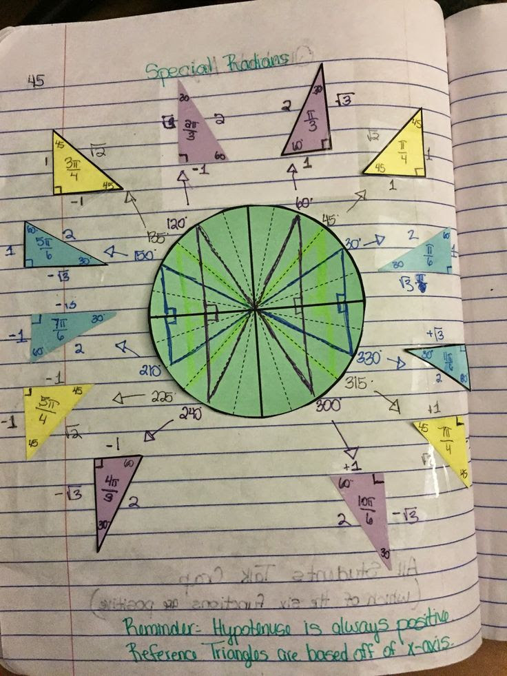 Trigonometry Pile Up! Fun activity for advanced students/extra ...