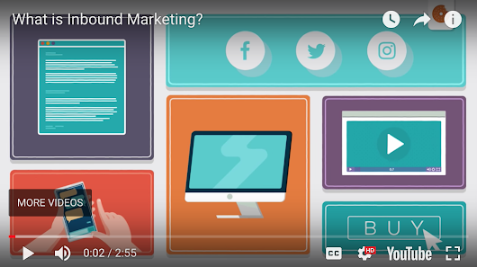 [Explainer Video] What is Inbound Marketing?